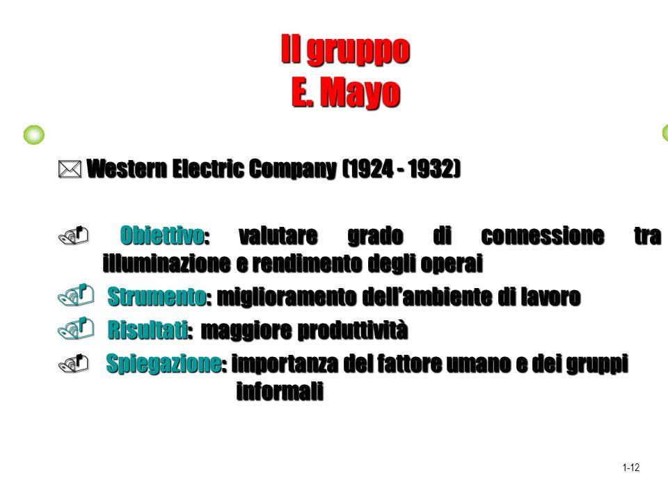Il gruppo E. Mayo Western Electric Company (1924 - 1932) Western Electric Company (1924 - 1932) Obiettivo: valutare grado di connessione tra illuminaz