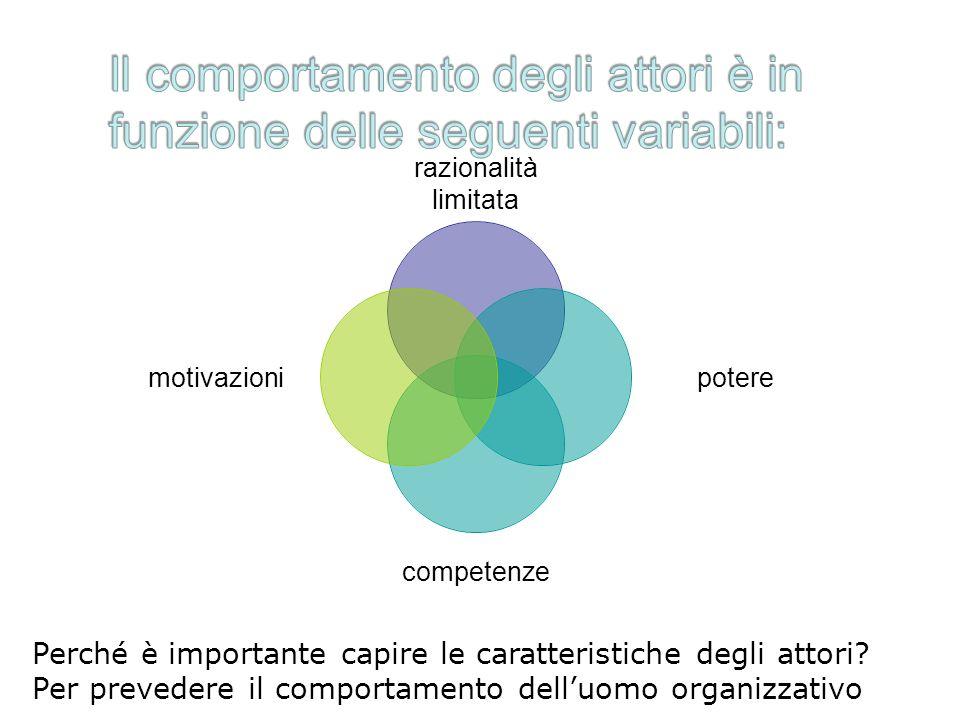 razionalità limitata potere competenze motivazioni Perché è importante capire le caratteristiche degli attori.