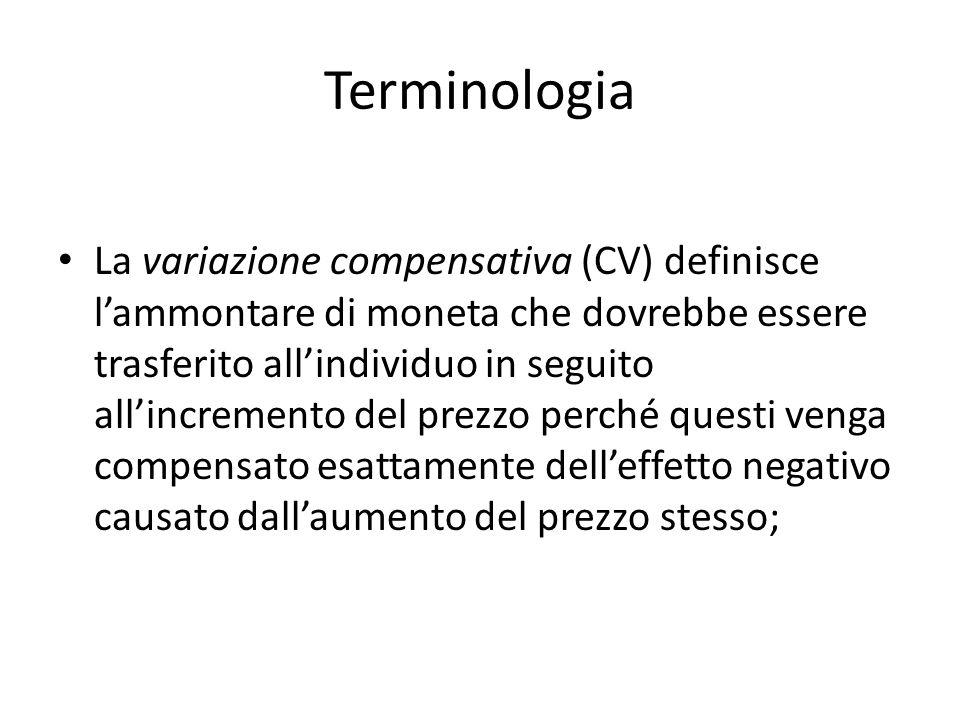 Terminologia La variazione compensativa (CV) definisce lammontare di moneta che dovrebbe essere trasferito allindividuo in seguito allincremento del p