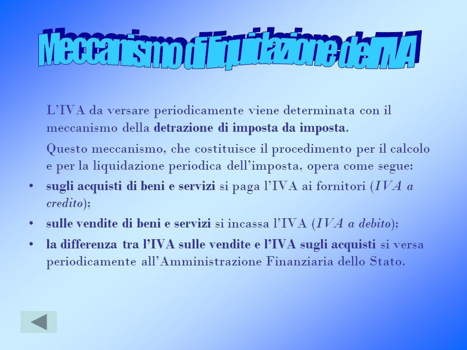 Le norme sullIVA distinguono le operazioni in due categorie: 1.operazioni soggette a IVA, che sono considerate fiscalmente cessioni di beni o prestazioni di servizi; 2.operazioni non soggette a IVA (escluse), che la normativa considera estranee al campo di applicazione dellimposta.