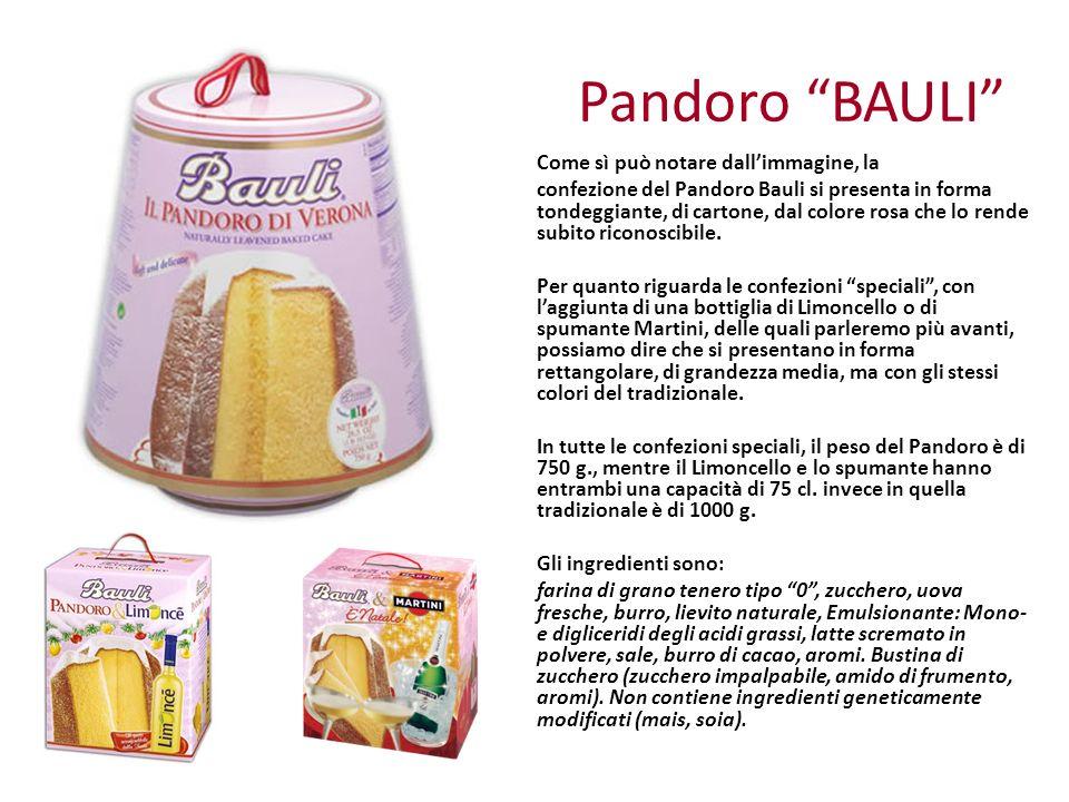 Pandoro BAULI Come sì può notare dallimmagine, la confezione del Pandoro Bauli si presenta in forma tondeggiante, di cartone, dal colore rosa che lo r