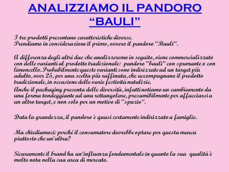 ANALIZZIAMO IL PANDORO BAULI I tre prodotti presentano caratteristiche diverse. Prendiamo in considerazione il primo, ovvero il pandoro Bauli. A diffe