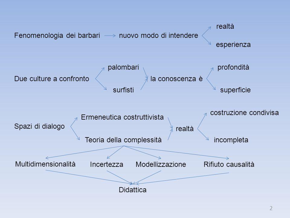 Fenomenologia dei barbarinuovo modo di intendere realtà esperienza Due culture a confronto palombari surfisti Spazi di dialogo Ermeneutica costruttivi