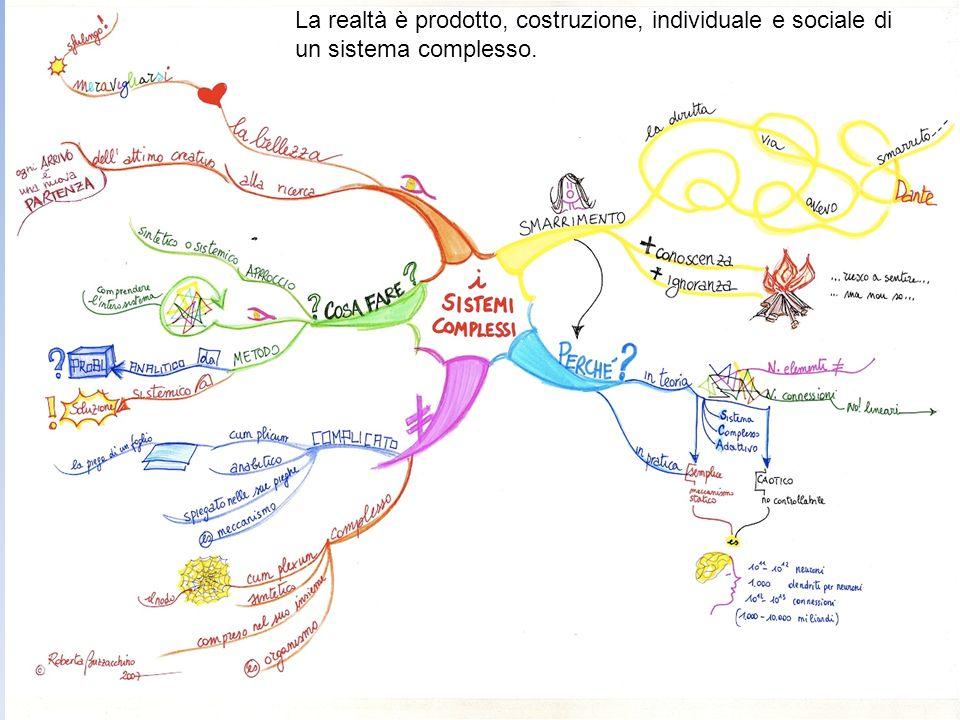 La realtà è prodotto, costruzione, individuale e sociale di un sistema complesso.