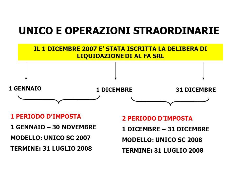 UNICO E OPERAZIONI STRAORDINARIE IL 1 DICEMBRE 2007 E STATA ISCRITTA LA TRASFORMAZIONE DI AL FA SNC IN ALFA SRL 1 GENNAIO 1 DICEMBRE31 DICEMBRE 1 PERIODO DIMPOSTA 1 GENNAIO – 30 NOVEMBRE MODELLO: UNICO SP 2008 TERMINE: 31 LUGLIO 2008 2 PERIODO DIMPOSTA 1 DICEMBRE – 31 DICEMBRE MODELLO: UNICO SC 2008 TERMINE: 31 LUGLIO 2008