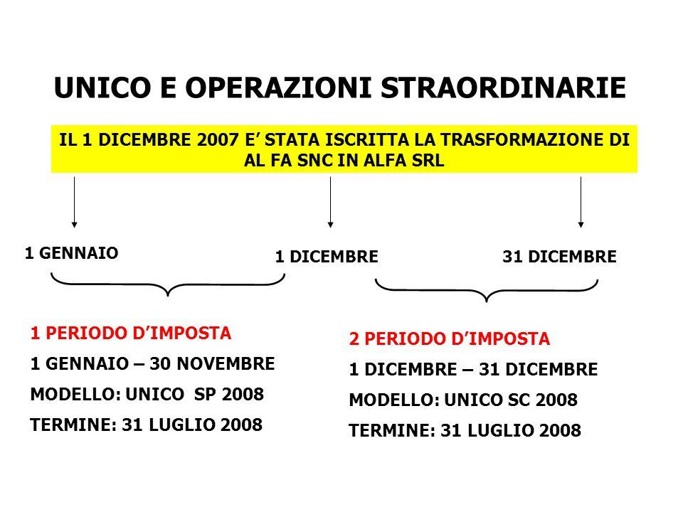 UNICO E OPERAZIONI STRAORDINARIE IL 1 GENNAIO 2008 HA AVUTO EFFETTO LINCORPORAZIONE AL FA SRL IN BETA SRL 1 GENNAIO 31 DICEMBRE PERIODO DIMPOSTA 1 GENNAIO – 31 DICEMBRE MODELLO: UNICO SC 2008 TERMINE: 31 LUGLIO 2008 (NON VALGONO I TERMINI SPECIALI PREVISTI PER LE OPERAZIONI STRAORDINARIE)