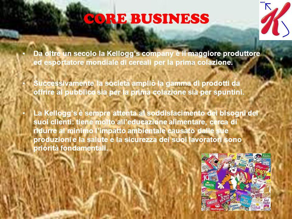 CORE BUSINESS Da oltre un secolo la Kelloggs company è il maggiore produttore ed esportatore mondiale di cereali per la prima colazione. Successivamen