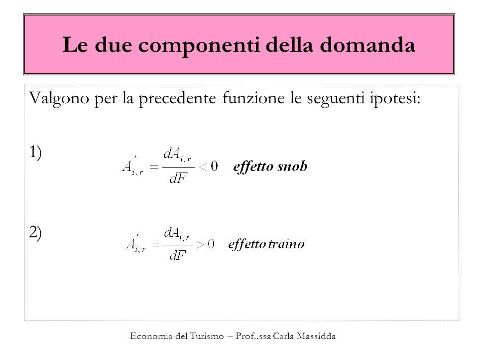 Economia del Turismo – Prof..ssa Carla Massidda Le due componenti della domanda Valgono per la precedente funzione le seguenti ipotesi: 1) 2)