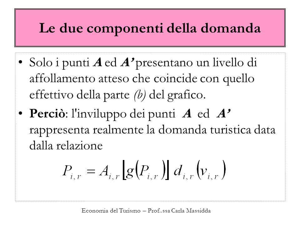 Economia del Turismo – Prof..ssa Carla Massidda Le due componenti della domanda Solo i punti A ed A presentano un livello di affollamento atteso che c