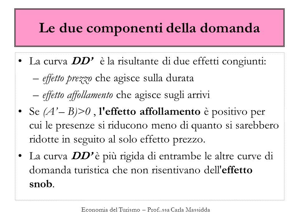 Economia del Turismo – Prof..ssa Carla Massidda Le due componenti della domanda La curva DD è la risultante di due effetti congiunti: –effetto prezzo