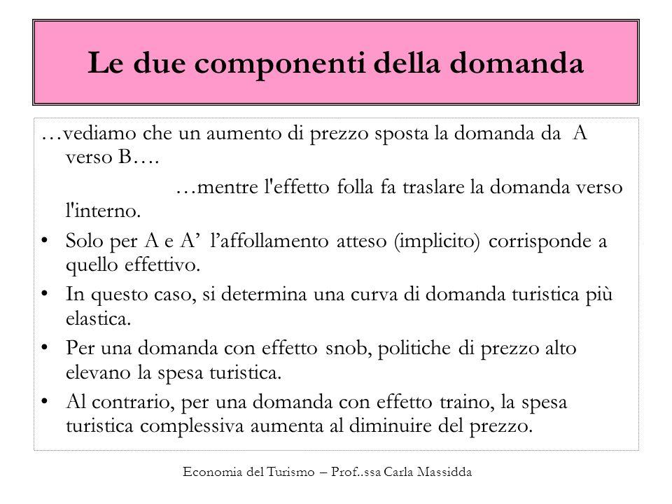 Economia del Turismo – Prof..ssa Carla Massidda Le due componenti della domanda …vediamo che un aumento di prezzo sposta la domanda da A verso B…. …me