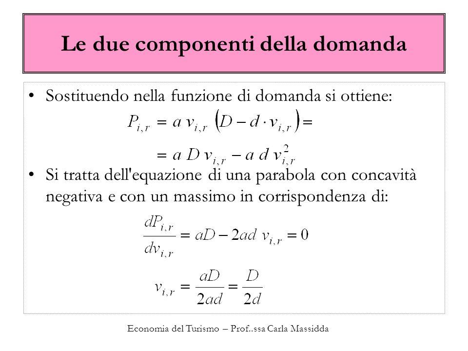 Economia del Turismo – Prof..ssa Carla Massidda Le due componenti della domanda Sostituendo nella funzione di domanda si ottiene: Si tratta dell'equaz