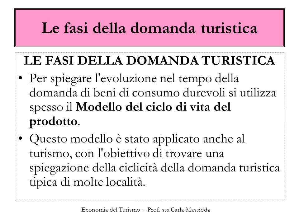 Economia del Turismo – Prof..ssa Carla Massidda Le fasi della domanda turistica LE FASI DELLA DOMANDA TURISTICA Per spiegare l'evoluzione nel tempo de
