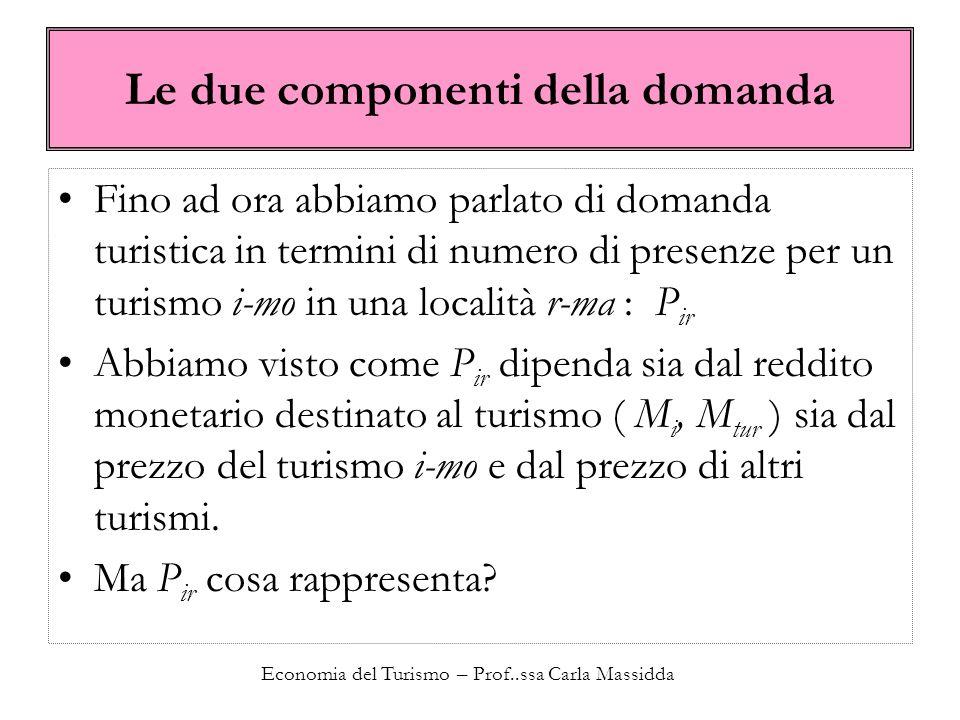 Economia del Turismo – Prof..ssa Carla Massidda Le due componenti della domanda Fino ad ora abbiamo parlato di domanda turistica in termini di numero