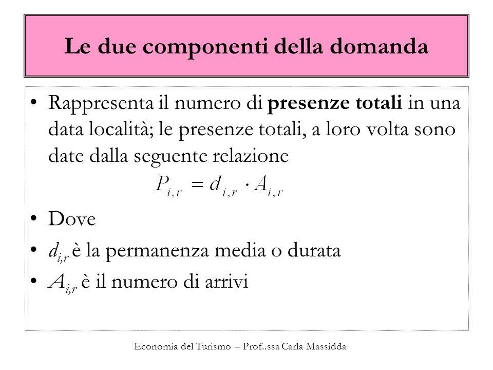 Economia del Turismo – Prof..ssa Carla Massidda Le due componenti della domanda Rappresenta il numero di presenze totali in una data località; le pres