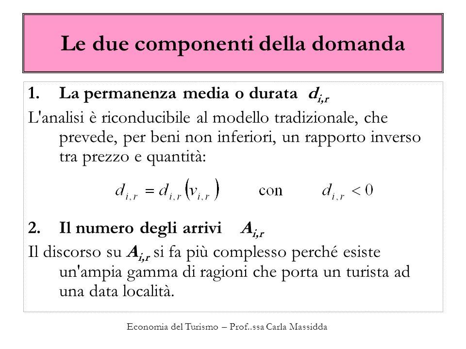 Economia del Turismo – Prof..ssa Carla Massidda Le due componenti della domanda 1.La permanenza media o durata d i,r L'analisi è riconducibile al mode