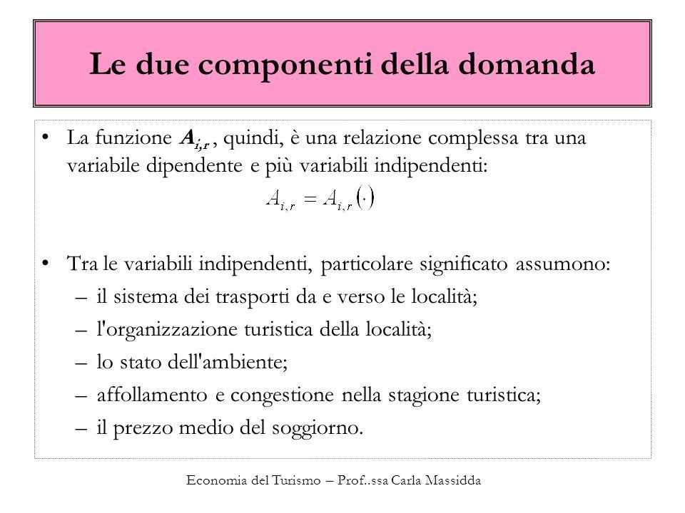 Economia del Turismo – Prof..ssa Carla Massidda Le due componenti della domanda La funzione A i,r, quindi, è una relazione complessa tra una variabile