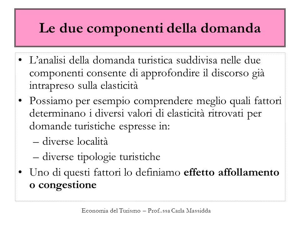 Economia del Turismo – Prof..ssa Carla Massidda Le due componenti della domanda Lanalisi della domanda turistica suddivisa nelle due componenti consen
