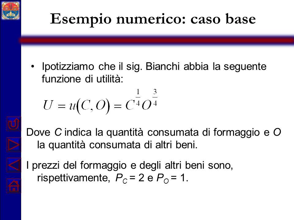 Esempio numerico: caso base Ipotizziamo che il sig. Bianchi abbia la seguente funzione di utilità: Dove C indica la quantità consumata di formaggio e