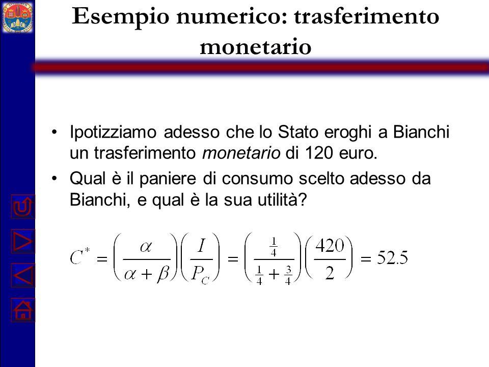 Esempio numerico: trasferimento monetario Ipotizziamo adesso che lo Stato eroghi a Bianchi un trasferimento monetario di 120 euro. Qual è il paniere d
