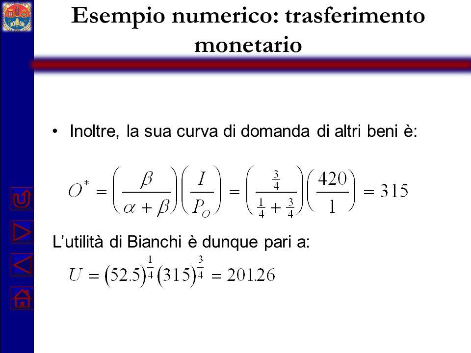 Esempio numerico: trasferimento monetario Inoltre, la sua curva di domanda di altri beni è: Lutilità di Bianchi è dunque pari a: