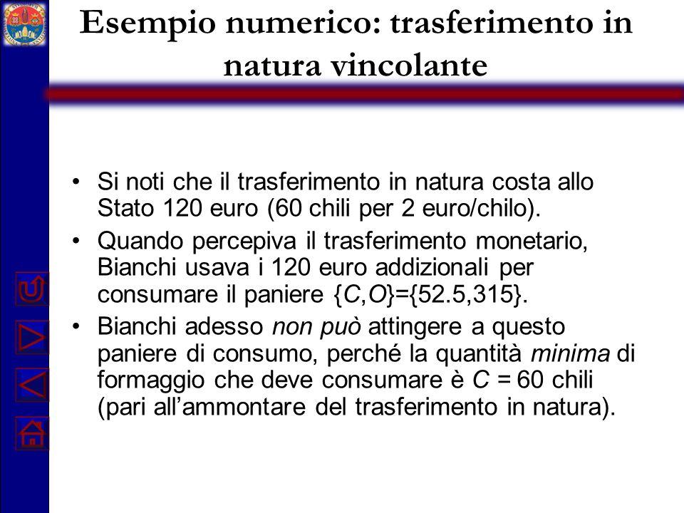 Esempio numerico: trasferimento in natura vincolante Si noti che il trasferimento in natura costa allo Stato 120 euro (60 chili per 2 euro/chilo). Qua
