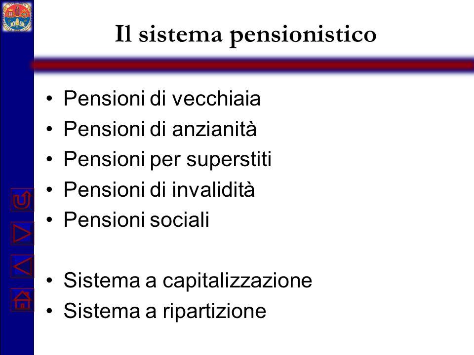 Il sistema pensionistico Pensioni di vecchiaia Pensioni di anzianità Pensioni per superstiti Pensioni di invalidità Pensioni sociali Sistema a capital