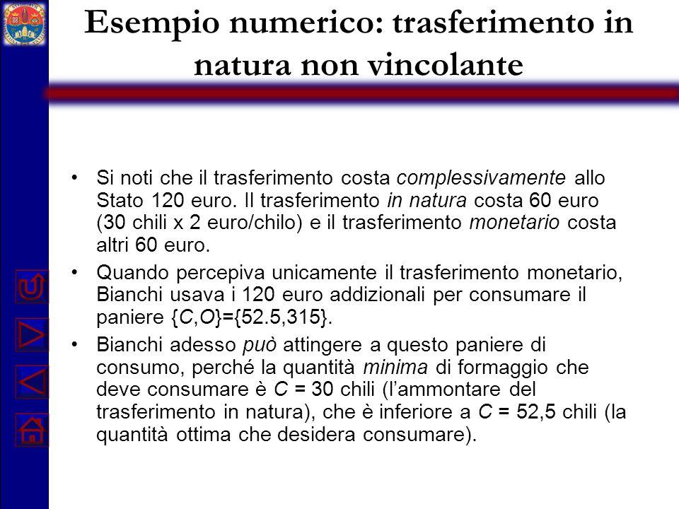 Esempio numerico: trasferimento in natura non vincolante Si noti che il trasferimento costa complessivamente allo Stato 120 euro. Il trasferimento in
