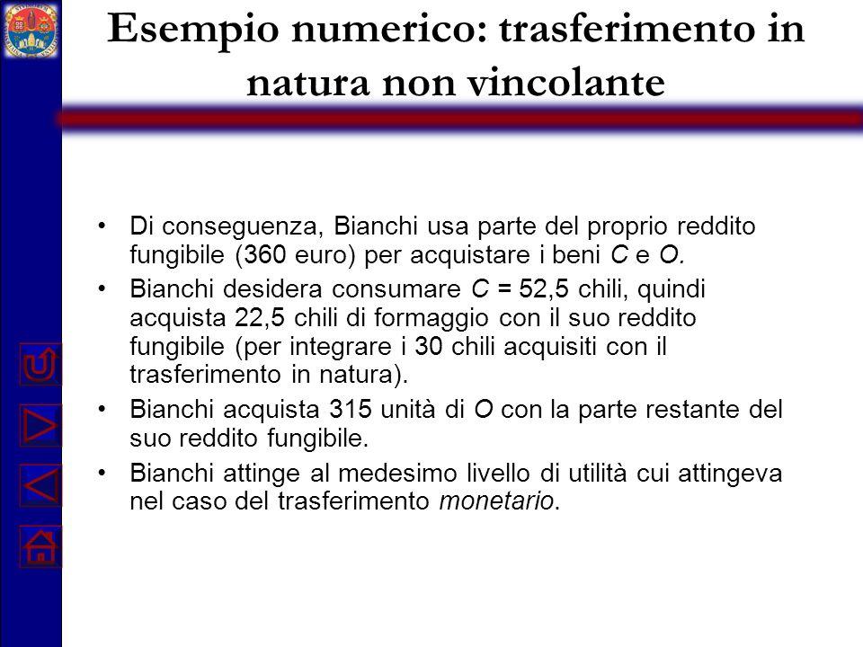 Esempio numerico: trasferimento in natura non vincolante Di conseguenza, Bianchi usa parte del proprio reddito fungibile (360 euro) per acquistare i b