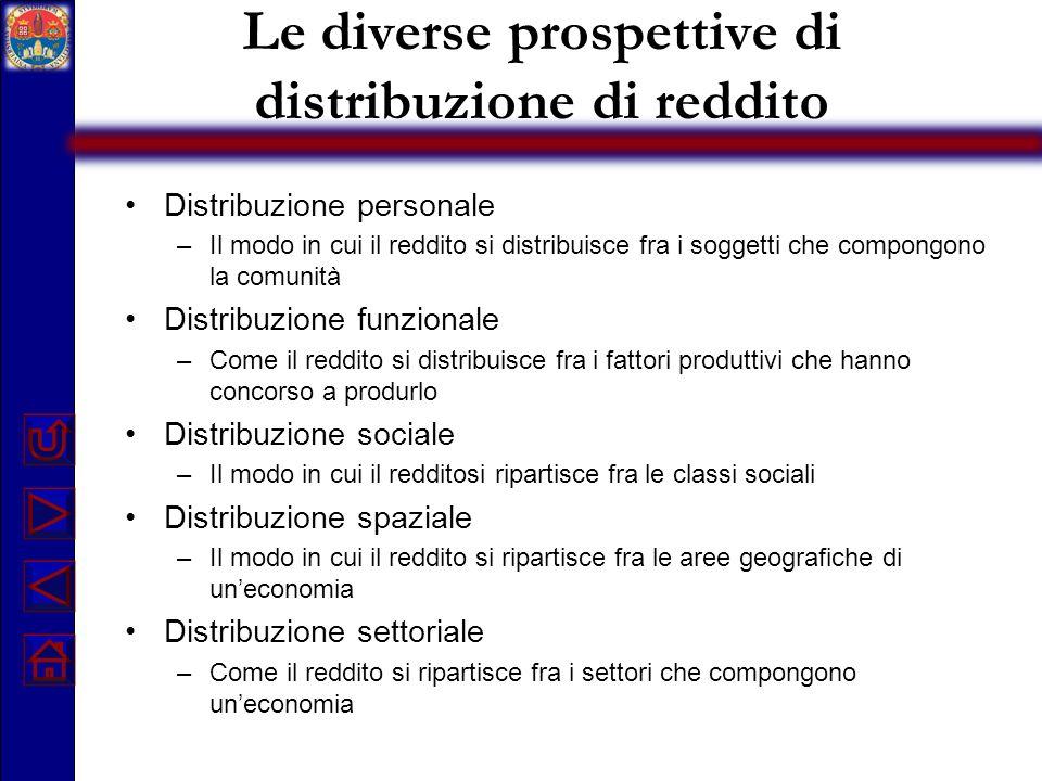 Le diverse prospettive di distribuzione di reddito Distribuzione personale –Il modo in cui il reddito si distribuisce fra i soggetti che compongono la