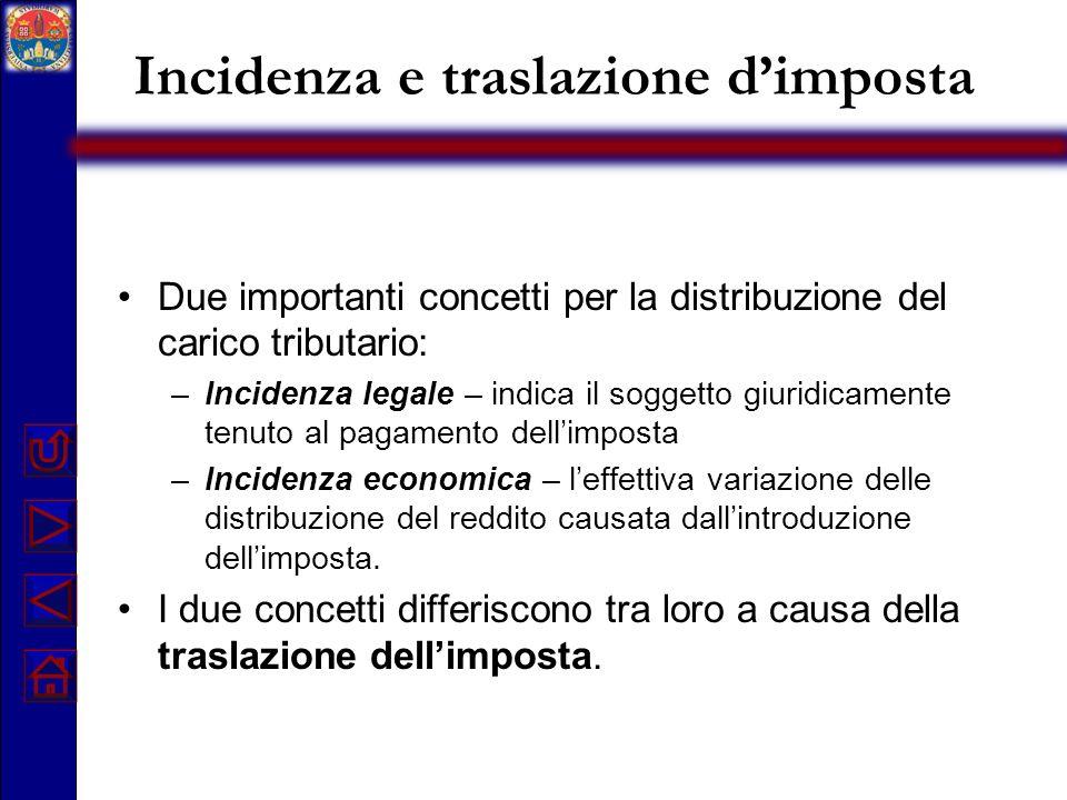 Incidenza e traslazione dimposta Due importanti concetti per la distribuzione del carico tributario: –Incidenza legale – indica il soggetto giuridicam