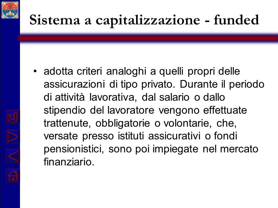 Sistema a capitalizzazione - funded adotta criteri analoghi a quelli propri delle assicurazioni di tipo privato. Durante il periodo di attività lavora