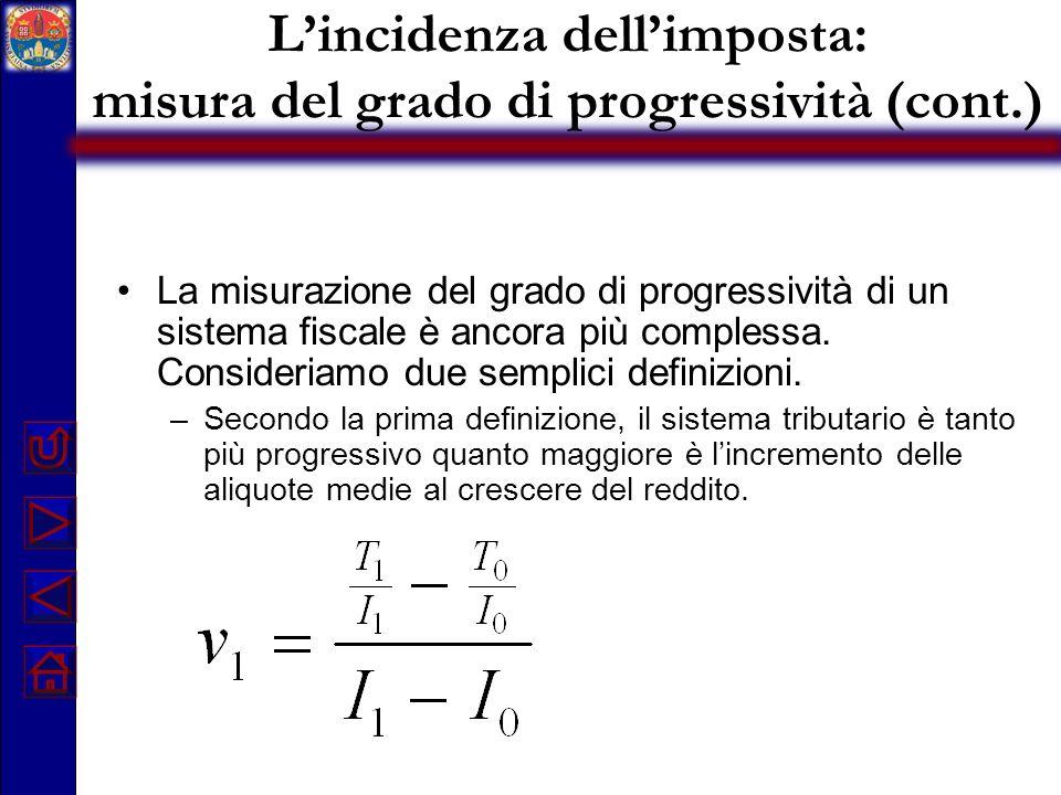 Lincidenza dellimposta: misura del grado di progressività (cont.) La misurazione del grado di progressività di un sistema fiscale è ancora più comples
