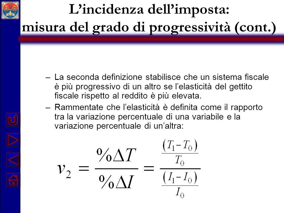 Lincidenza dellimposta: misura del grado di progressività (cont.) –La seconda definizione stabilisce che un sistema fiscale è più progressivo di un al
