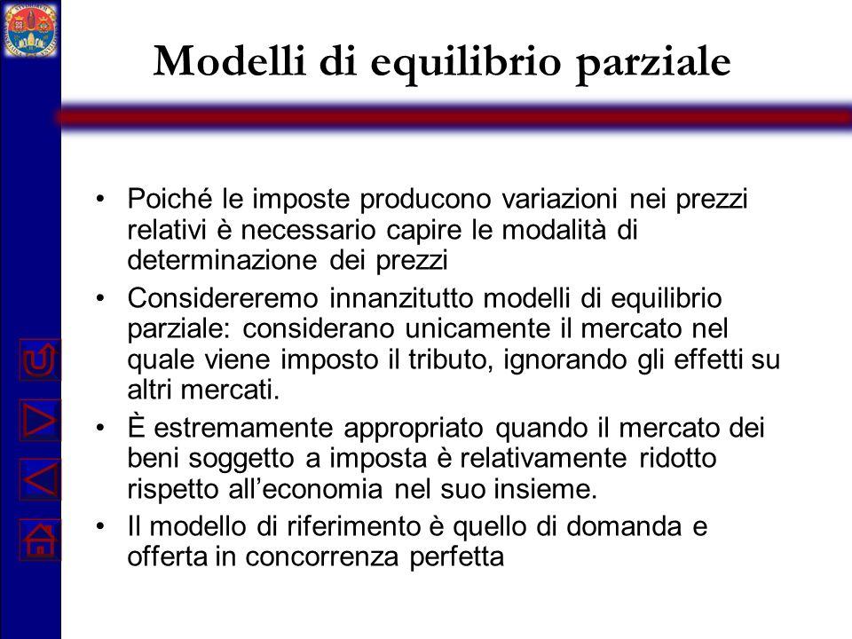 Modelli di equilibrio parziale Poiché le imposte producono variazioni nei prezzi relativi è necessario capire le modalità di determinazione dei prezzi