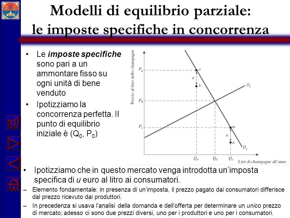 Modelli di equilibrio parziale : le imposte specifiche in concorrenza Le imposte specifiche sono pari a un ammontare fisso su ogni unità di bene vendu