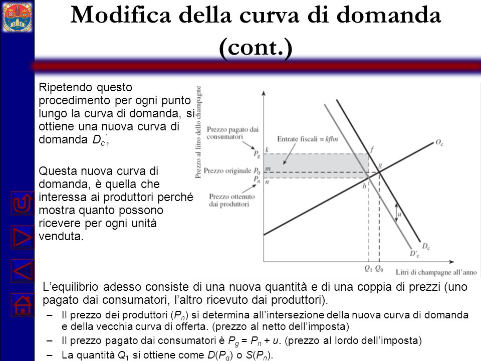 Modifica della curva di domanda (cont.) Ripetendo questo procedimento per ogni punto lungo la curva di domanda, si ottiene una nuova curva di domanda