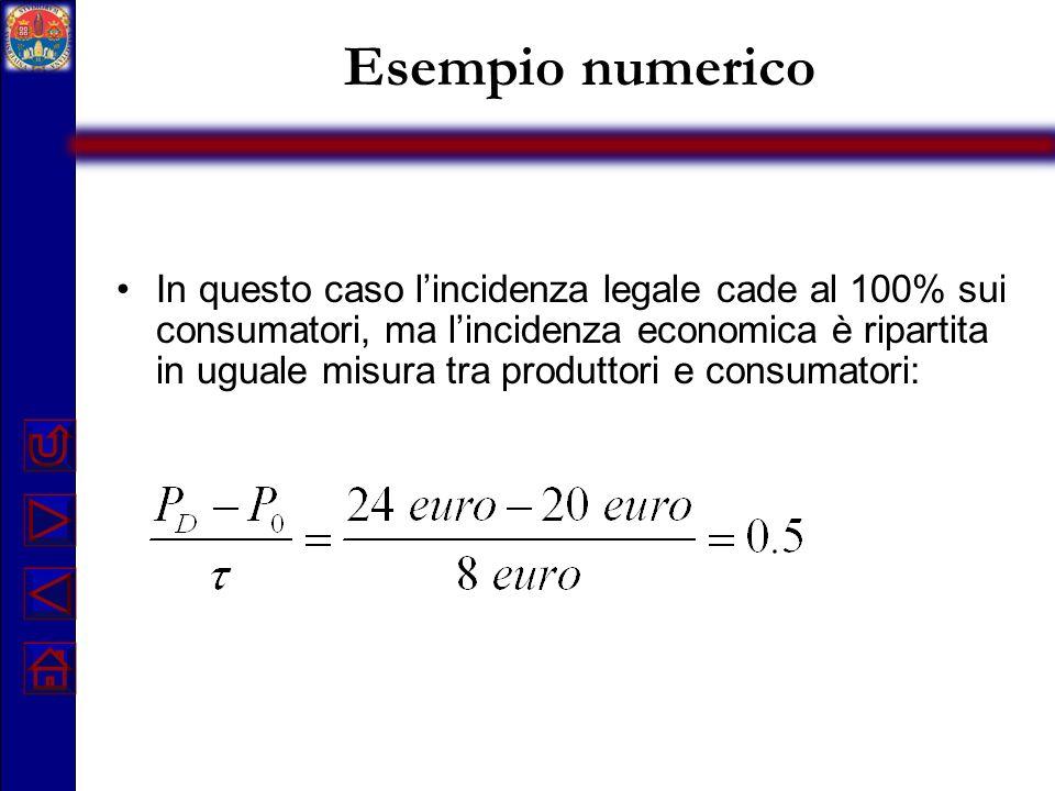 Esempio numerico In questo caso lincidenza legale cade al 100% sui consumatori, ma lincidenza economica è ripartita in uguale misura tra produttori e