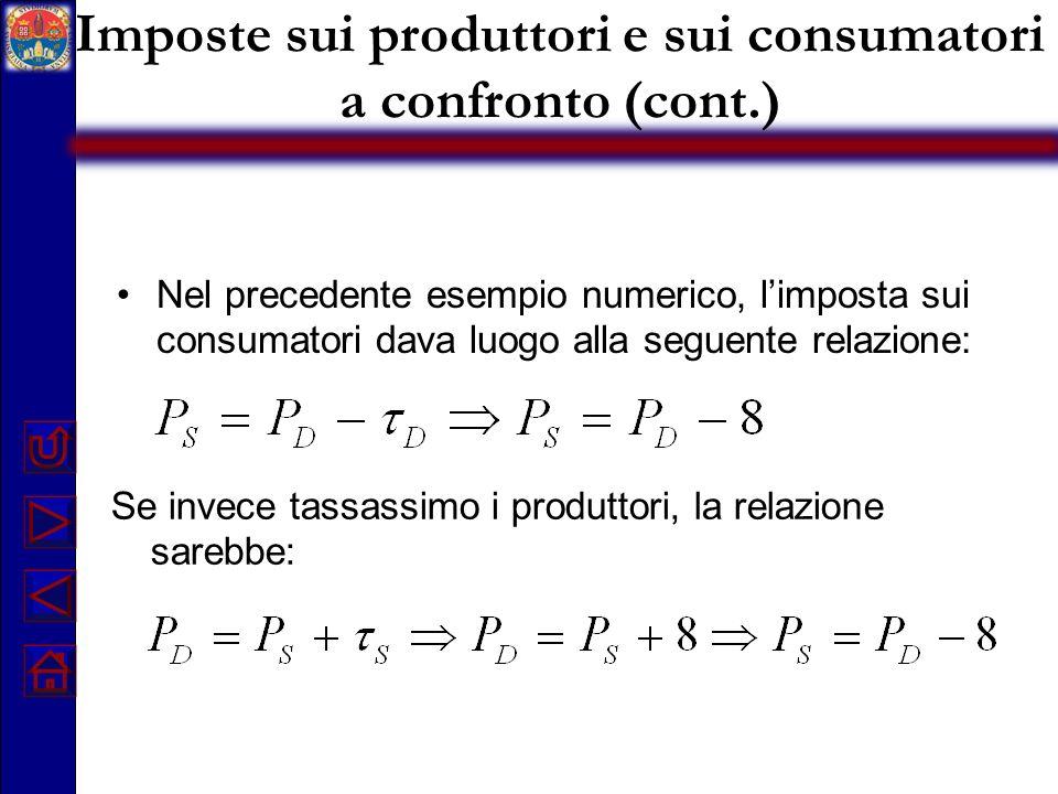 Imposte sui produttori e sui consumatori a confronto (cont.) Nel precedente esempio numerico, limposta sui consumatori dava luogo alla seguente relazi