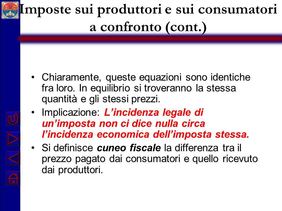 Imposte sui produttori e sui consumatori a confronto (cont.) Chiaramente, queste equazioni sono identiche fra loro. In equilibrio si troveranno la ste