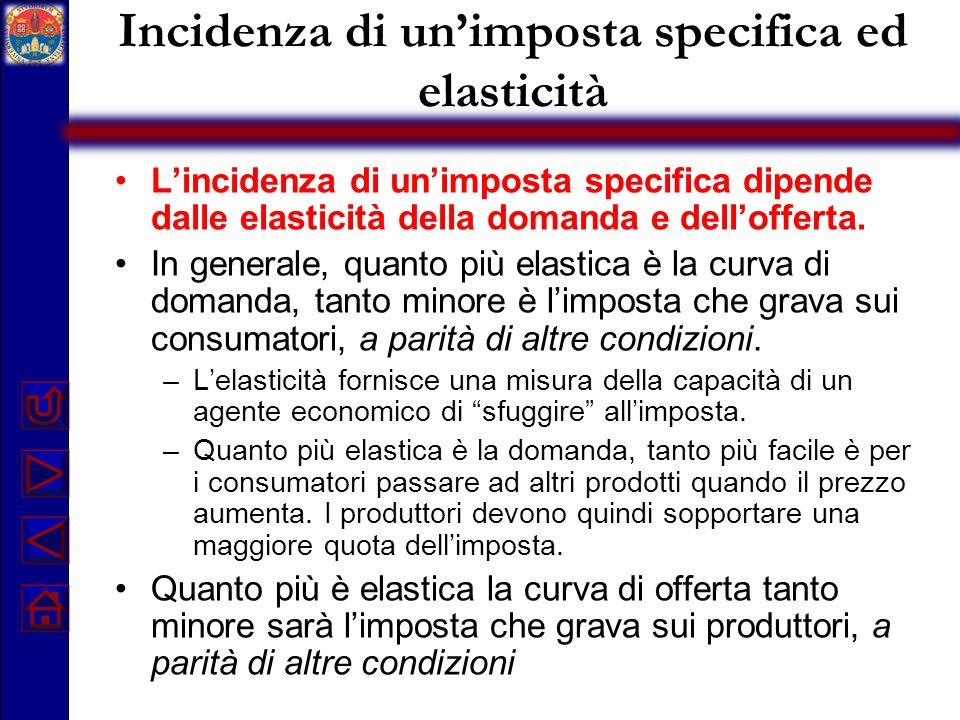 Incidenza di unimposta specifica ed elasticità Lincidenza di unimposta specifica dipende dalle elasticità della domanda e dellofferta. In generale, qu