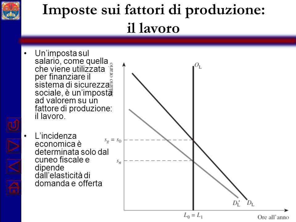 Imposte sui fattori di produzione: il lavoro Unimposta sul salario, come quella che viene utilizzata per finanziare il sistema di sicurezza sociale, è