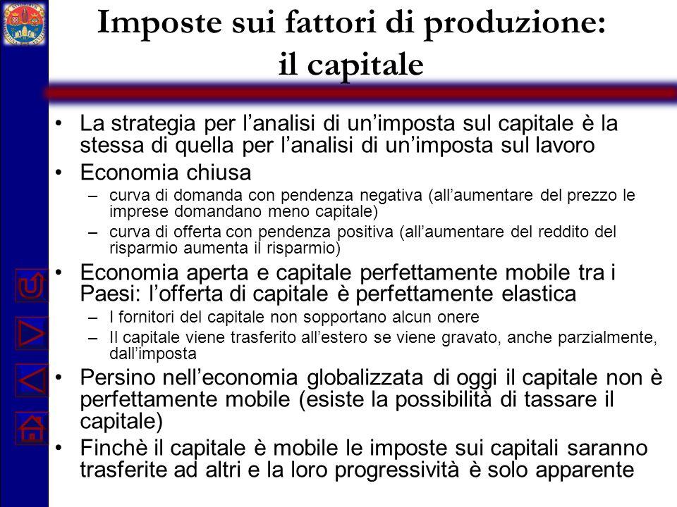 Imposte sui fattori di produzione: il capitale La strategia per lanalisi di unimposta sul capitale è la stessa di quella per lanalisi di unimposta sul