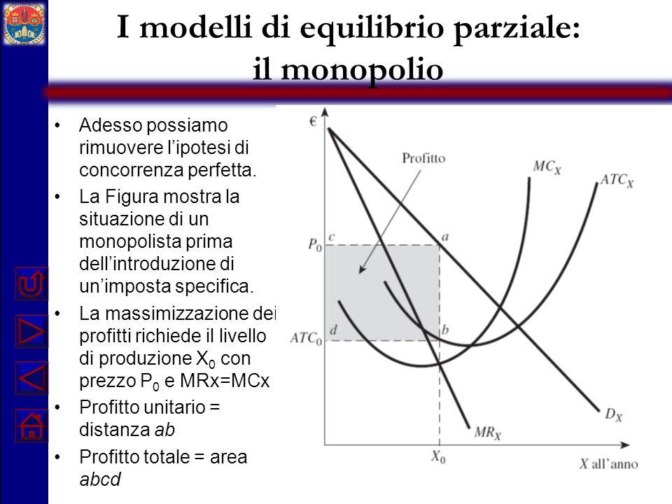 I modelli di equilibrio parziale: il monopolio Adesso possiamo rimuovere lipotesi di concorrenza perfetta. La Figura mostra la situazione di un monopo