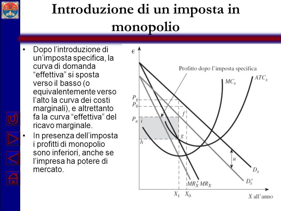 Introduzione di un imposta in monopolio Dopo lintroduzione di unimposta specifica, la curva di domanda effettiva si sposta verso il basso (o equivalen