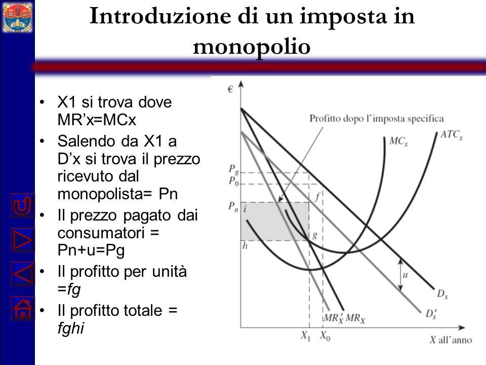 Introduzione di un imposta in monopolio X1 si trova dove MRx=MCx Salendo da X1 a Dx si trova il prezzo ricevuto dal monopolista= Pn Il prezzo pagato d