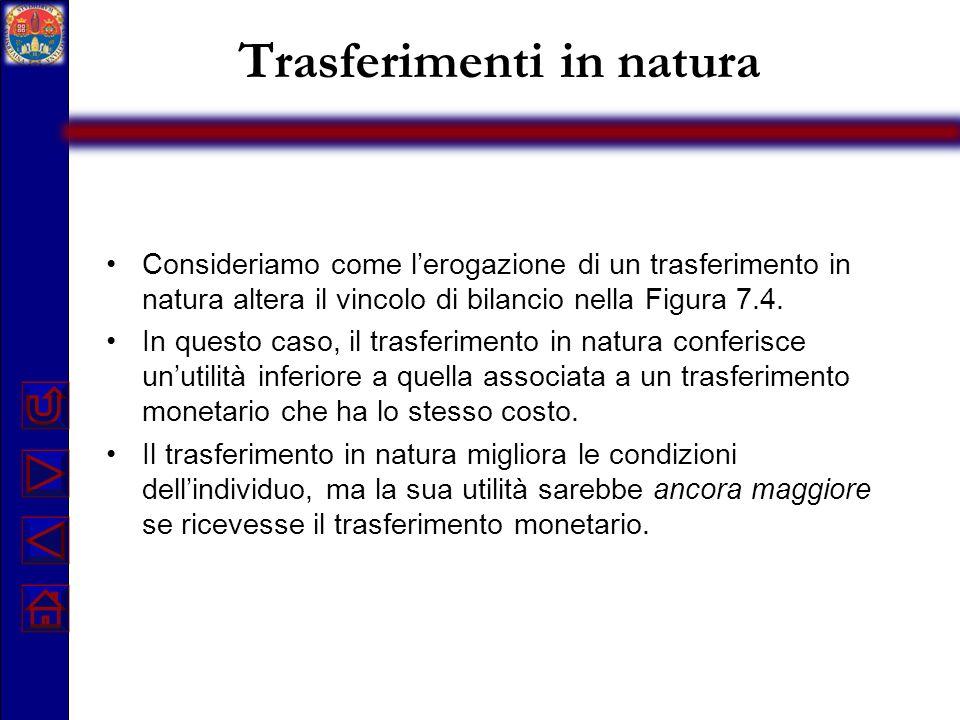 Trasferimenti in natura Consideriamo come lerogazione di un trasferimento in natura altera il vincolo di bilancio nella Figura 7.4. In questo caso, il
