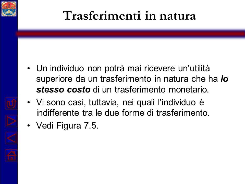 Trasferimenti in natura Un individuo non potrà mai ricevere unutilità superiore da un trasferimento in natura che ha lo stesso costo di un trasferimen