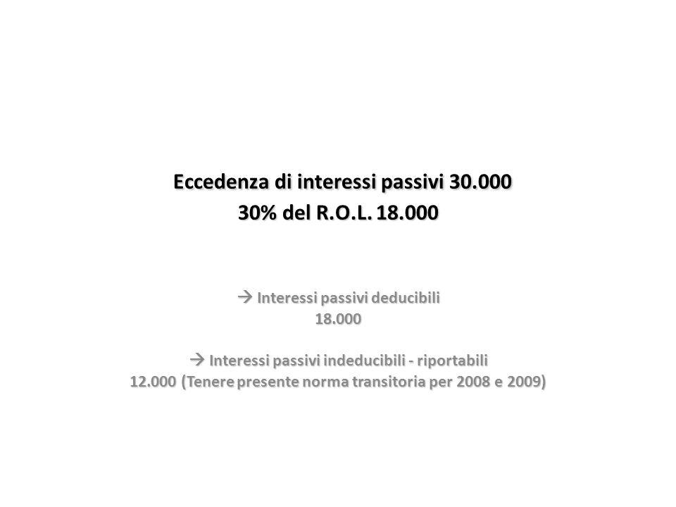 Eccedenza di interessi passivi 30.000 30% del R.O.L.