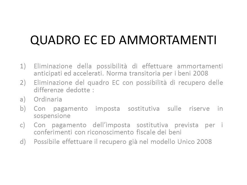 QUADRO EC ED AMMORTAMENTI 1)Eliminazione della possibilità di effettuare ammortamenti anticipati ed accelerati.